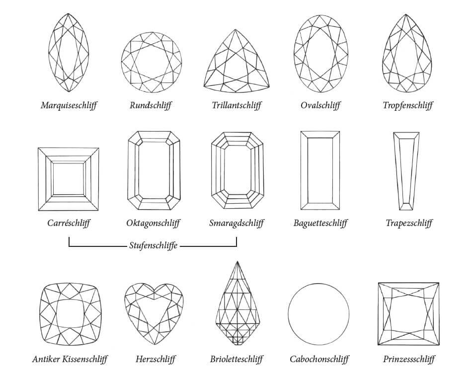 Binder-Moerisch: Diamanten, Edelsteinschliffe